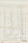 Adam Gordon estate appraisal, Claiborne County, Mississippi, 1845